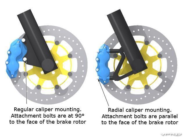 CBR250RR RadialBrakeMount 01