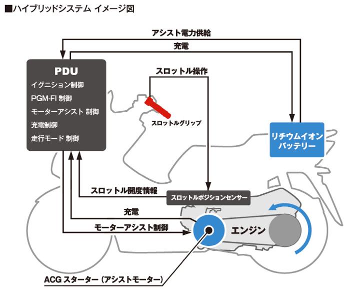 PCXHybrid release 01
