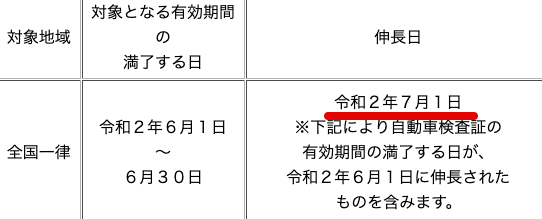 Shyaken nobita