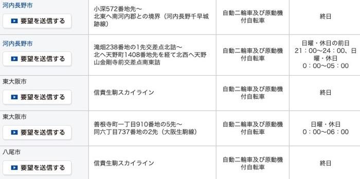 ひと目でわかる!大阪の二輪通行止め区間がわかるGoogleマップレイヤー